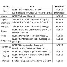 KBDAV Sector 7 Bookset Class 10